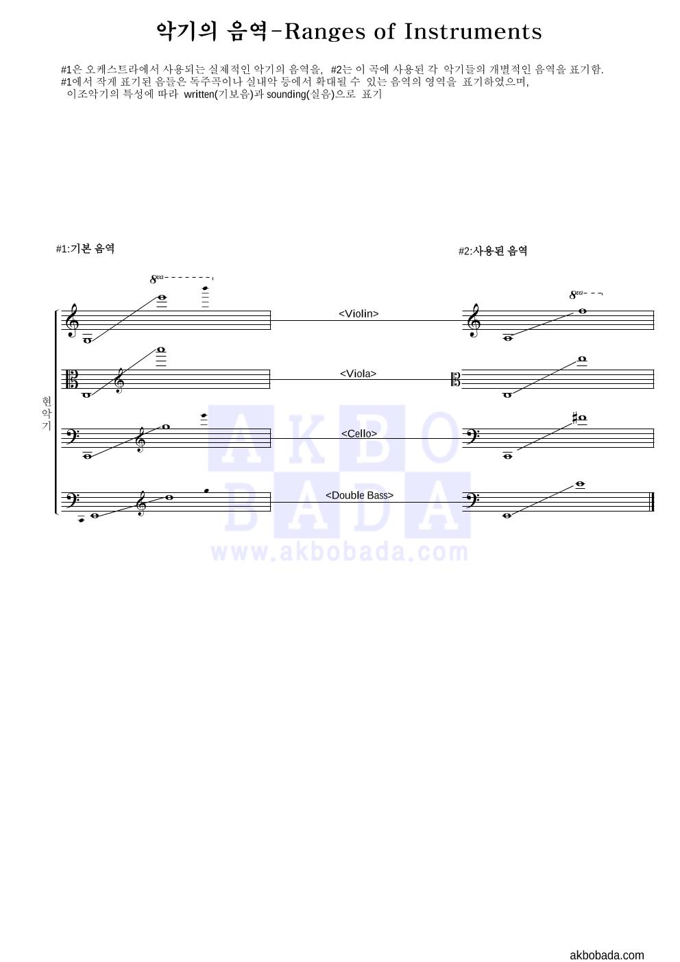 Hisaishi Joe - 인생의 회전목마 편성Ⅴ 악보