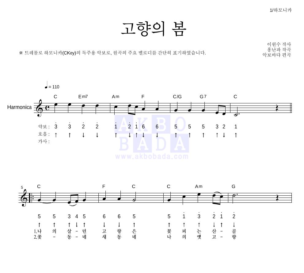 동요 - 고향의 봄 하모니카 악보