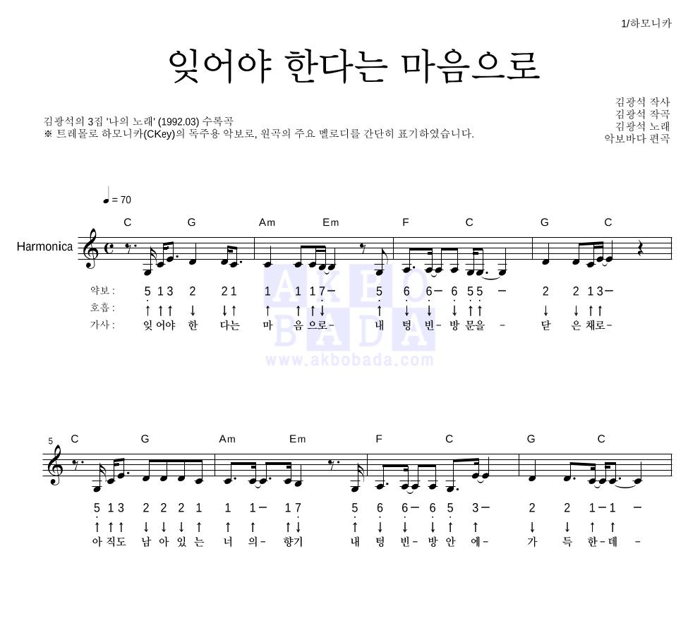 김광석 - 잊어야 한다는 마음으로 하모니카 악보