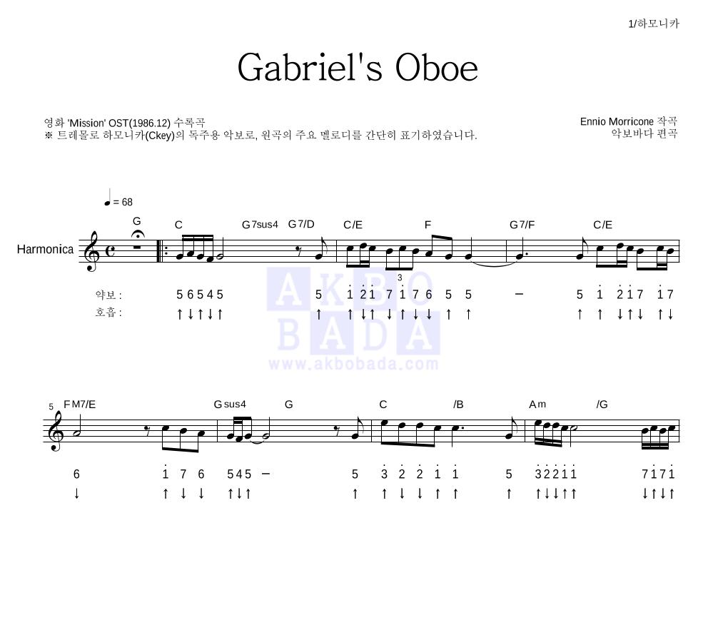 Ennio Morricone - Gabriel's Oboe 하모니카 악보