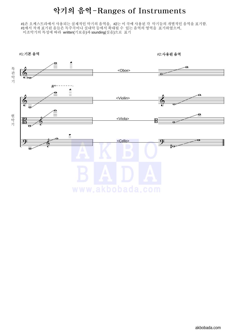 Ennio Morricone - Gabriel's Oboe 편성Ⅰ 악보