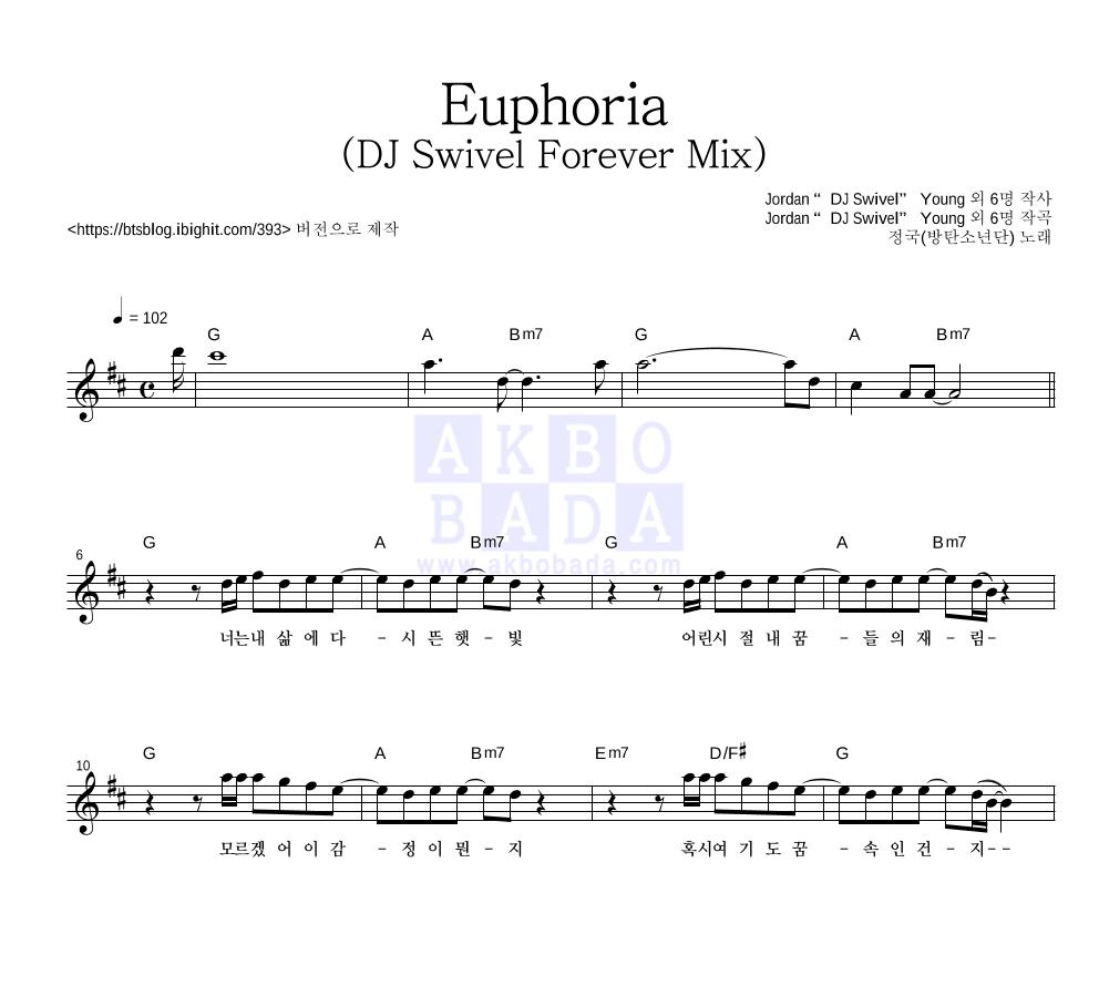 정국 - Euphoria (DJ Swivel Forever Mix)  악보