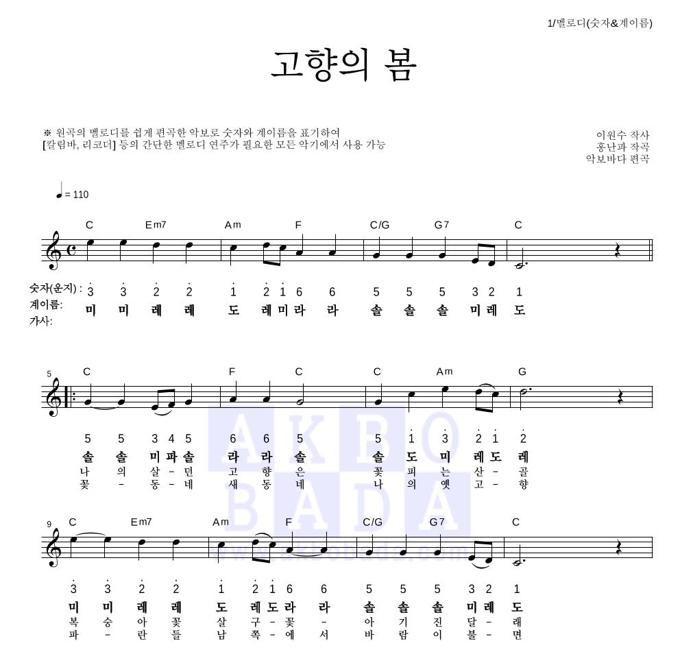 동요 - 고향의 봄 멜로디-숫자&계이름 악보