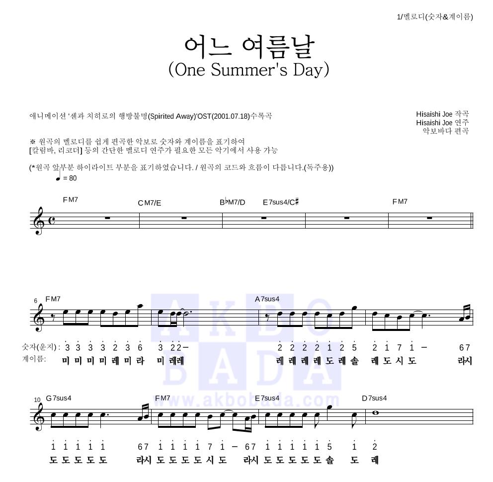 Hisaishi Joe - 어느 여름날 (One Summer's Day) 멜로디-숫자&계이름 악보