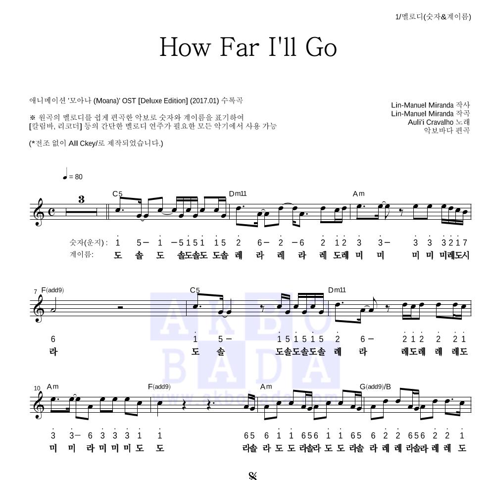 Auli'i Cravalho - How Far I'll Go 멜로디-숫자&계이름 악보