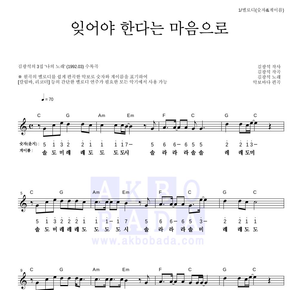 김광석 - 잊어야 한다는 마음으로 멜로디-숫자&계이름 악보