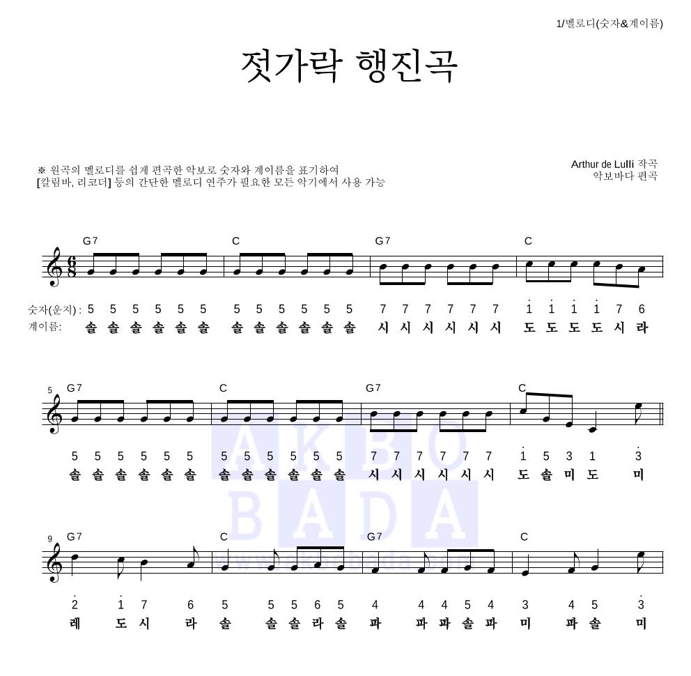 륄리 - 젓가락 행진곡 멜로디-숫자&계이름 악보