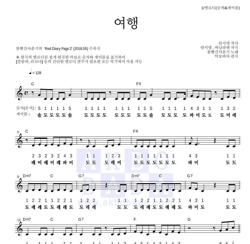 볼빨간사춘기 - 여행 멜로디-숫자&계이름 악보