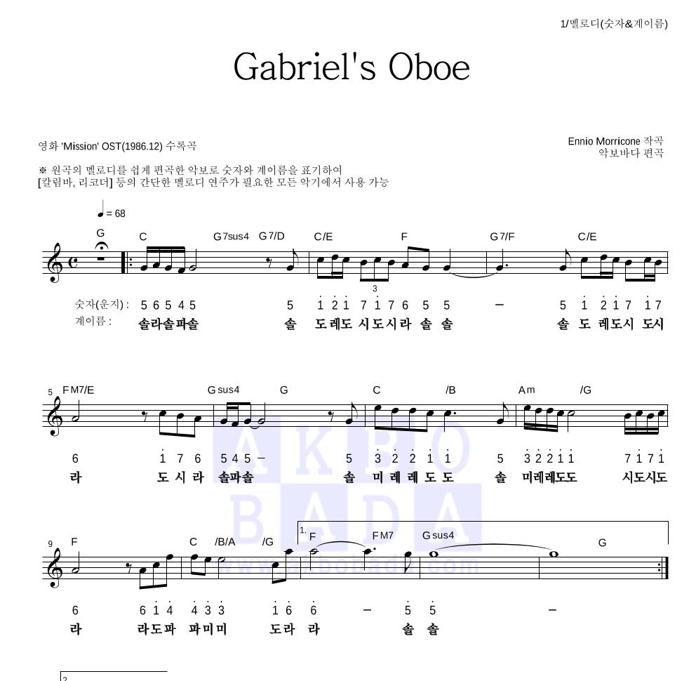 Ennio Morricone - Gabriel's Oboe 멜로디-숫자&계이름 악보