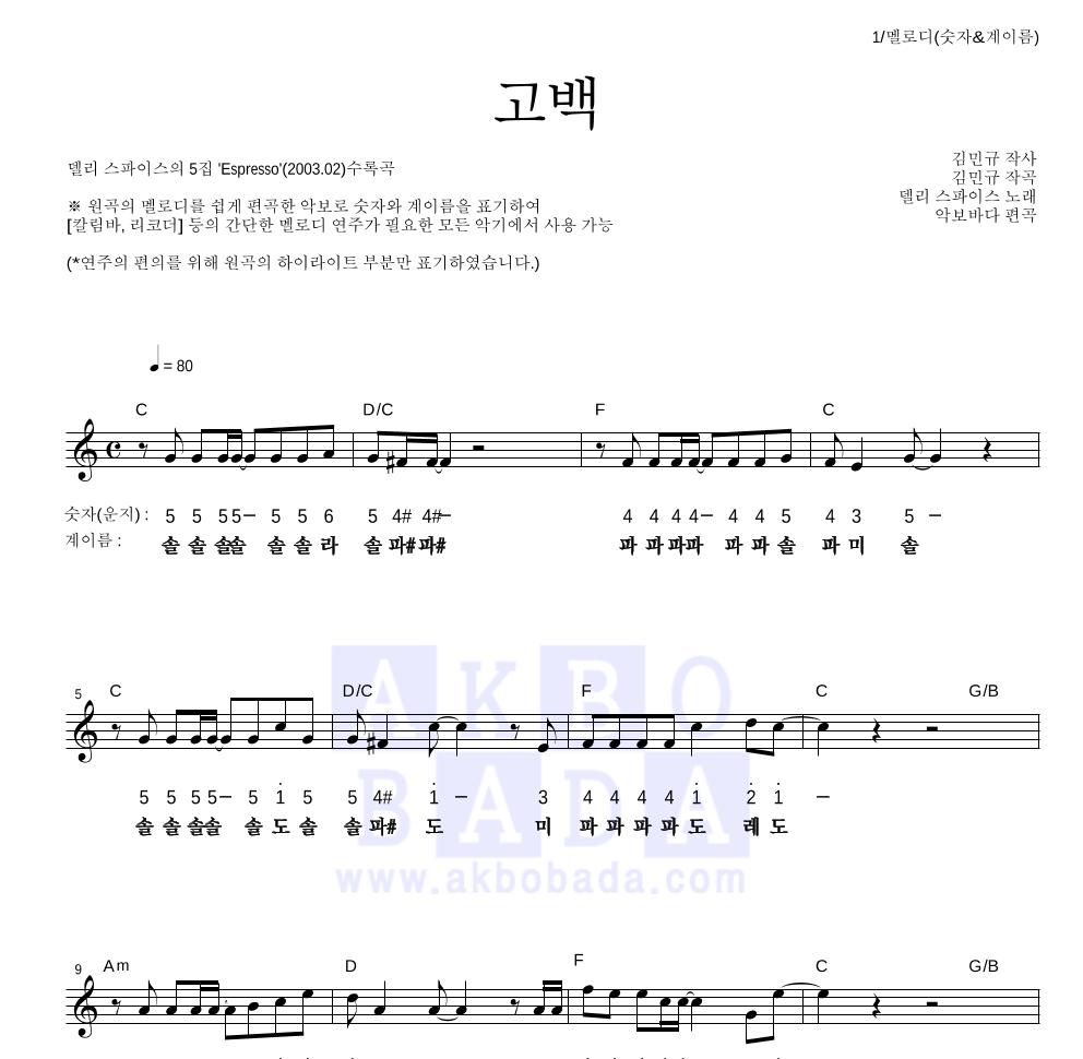 델리 스파이스 - 고백 멜로디-숫자&계이름 악보