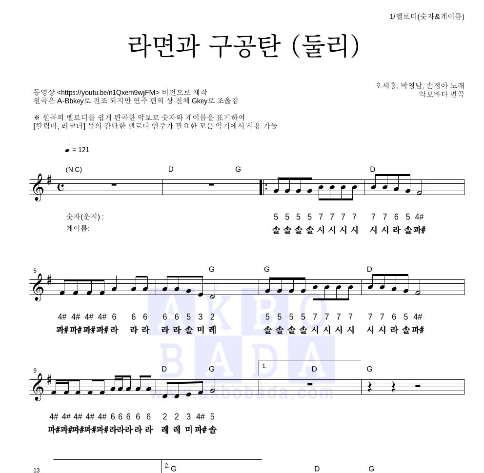 동요 - 라면과 구공탄 (둘리) 멜로디-숫자&계이름 악보