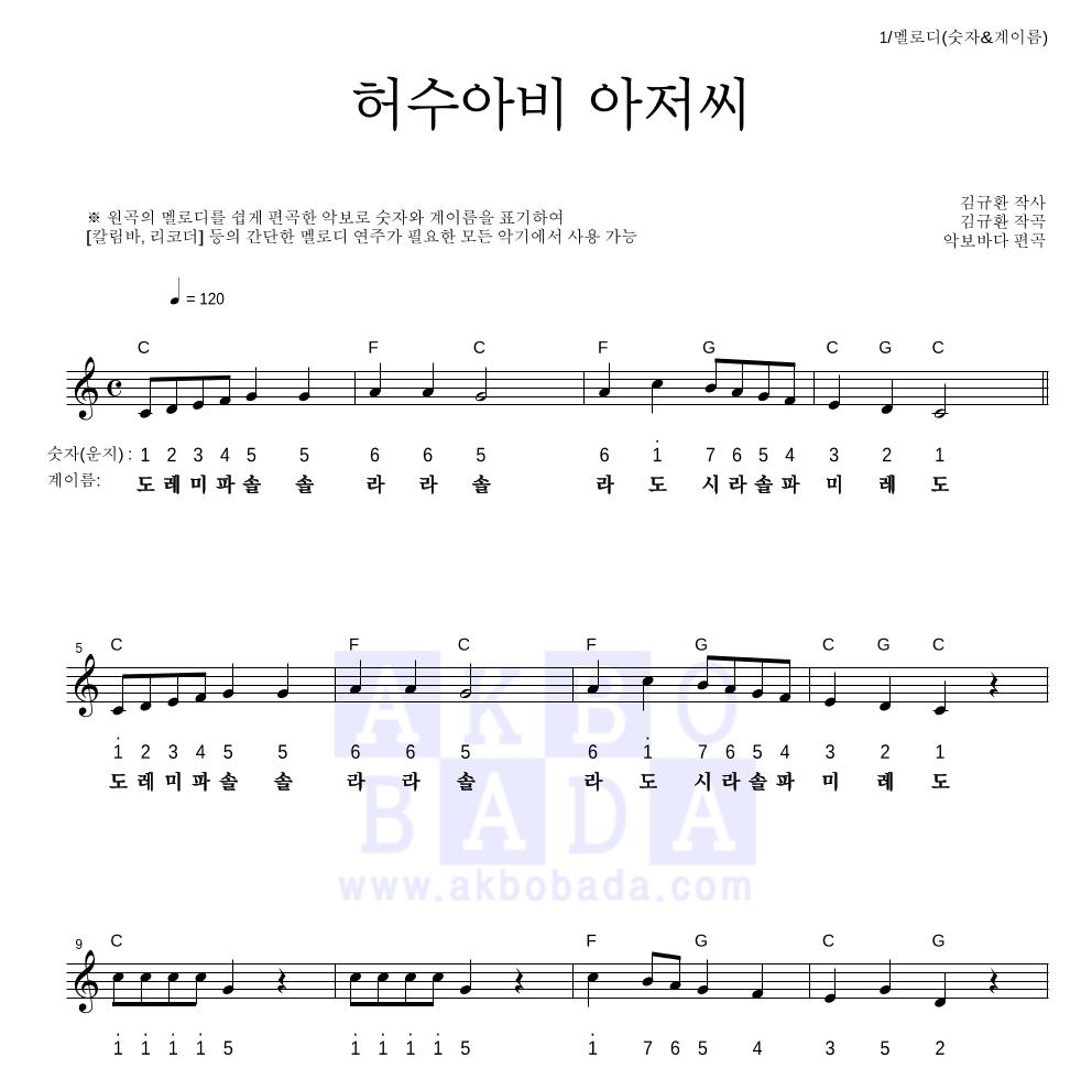 동요 - 허수아비 아저씨 멜로디-숫자&계이름 악보